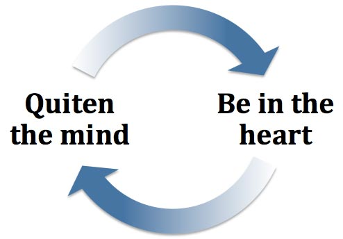 quiten-mind-open-heart